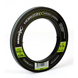 Matrix Horizon X Tapered Shock Leader 8lb x 5